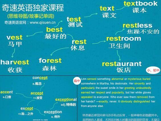 中国美食 英文兴趣是一种学习的动力,学习英语的兴趣越浓,学习